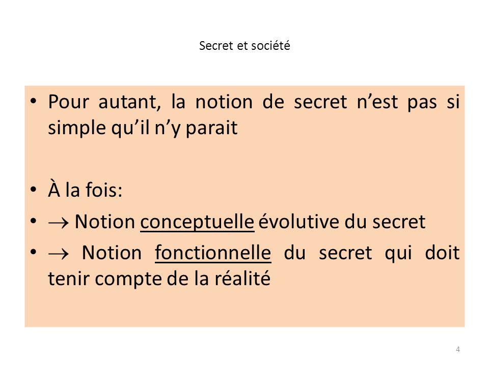 Secret et société Pour autant, la notion de secret nest pas si simple quil ny parait À la fois: Notion conceptuelle évolutive du secret Notion fonctionnelle du secret qui doit tenir compte de la réalité 4