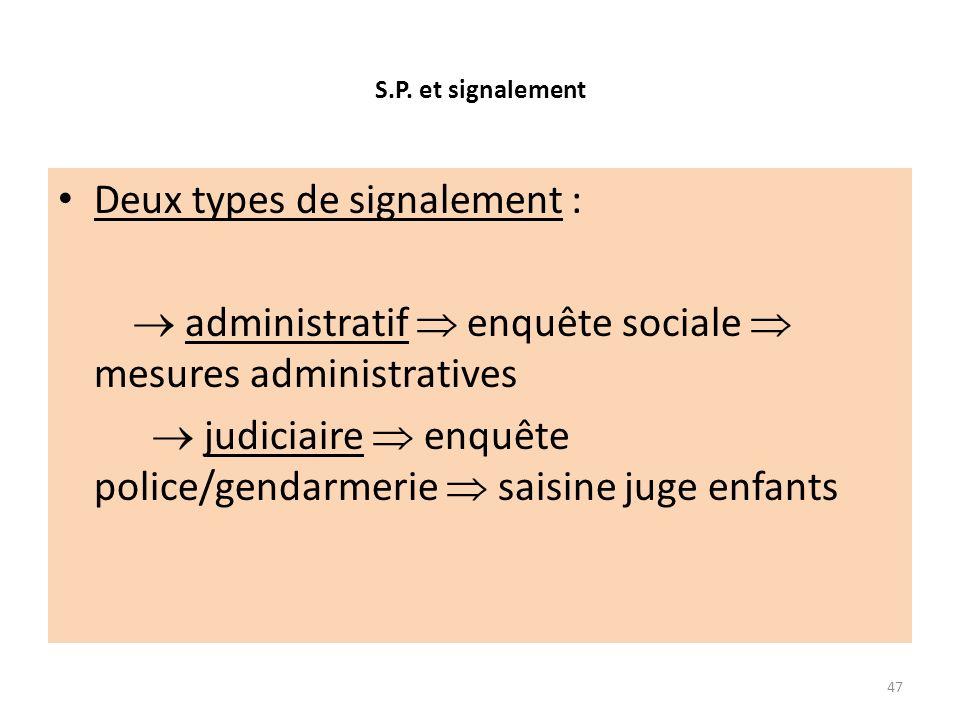 S.P. et signalement Deux types de signalement : administratif enquête sociale mesures administratives judiciaire enquête police/gendarmerie saisine ju