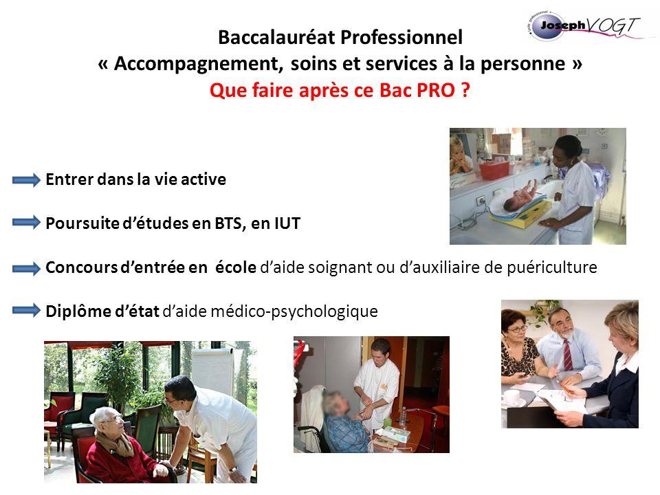Baccalauréat Professionnel « Accompagnement, soins et services à la personne » Que faire après ce Bac PRO ? Entrer dans la vie active Poursuite détude
