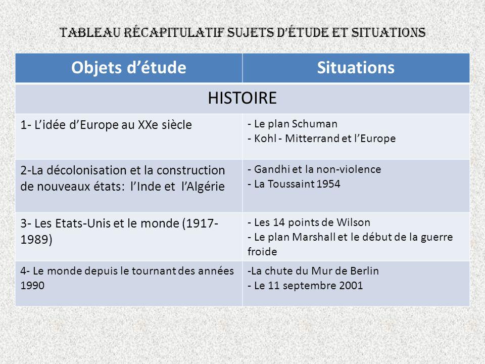 Tableau récapitulatif sujets détude et situations Objets détudeSituations HISTOIRE 1- Lidée dEurope au XXe siècle - Le plan Schuman - Kohl - Mitterran