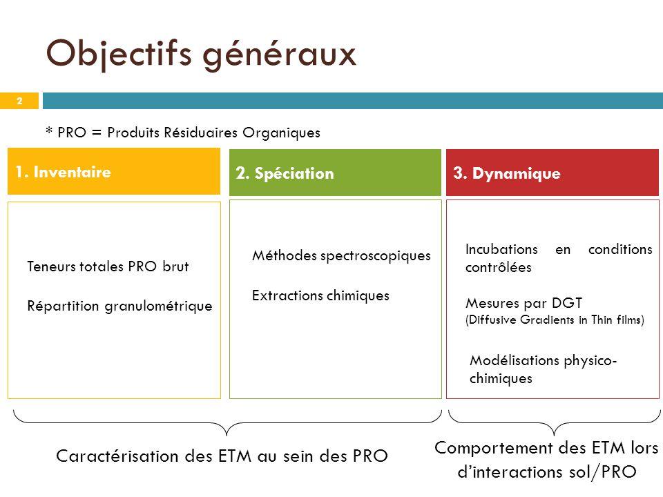 Objectifs généraux Teneurs totales PRO brut Répartition granulométrique Incubations en conditions contrôlées Mesures par DGT (Diffusive Gradients in Thin films) Modélisations physico- chimiques 2 1.