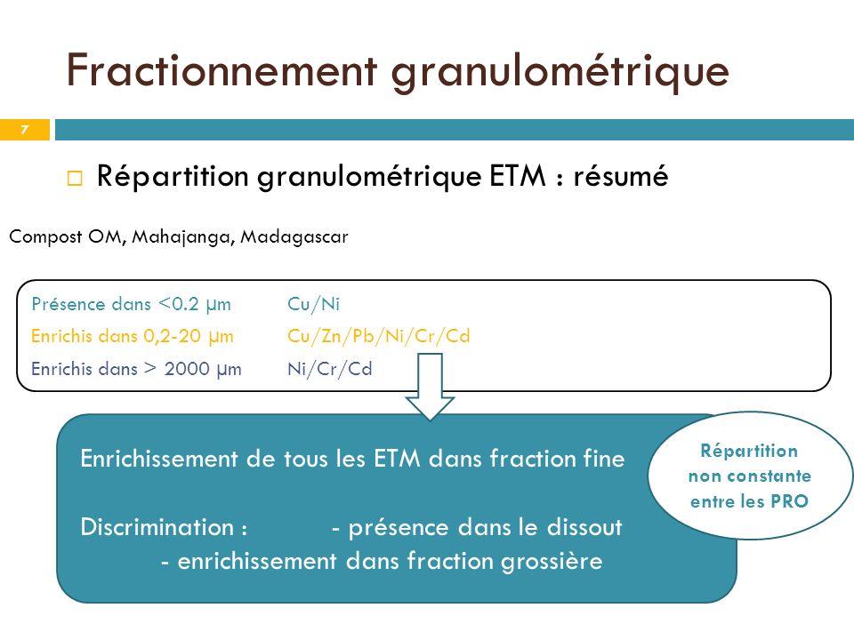 Fractionnement granulométrique 7 Répartition granulométrique ETM : résumé Compost OM, Mahajanga, Madagascar Présence dans <0.2 µmCu/Ni Enrichis dans 0,2-20 µm Cu/Zn/Pb/Ni/Cr/Cd Enrichis dans > 2000 µmNi/Cr/Cd Enrichissement de tous les ETM dans fraction fine Discrimination : - présence dans le dissout - enrichissement dans fraction grossière Répartition non constante entre les PRO