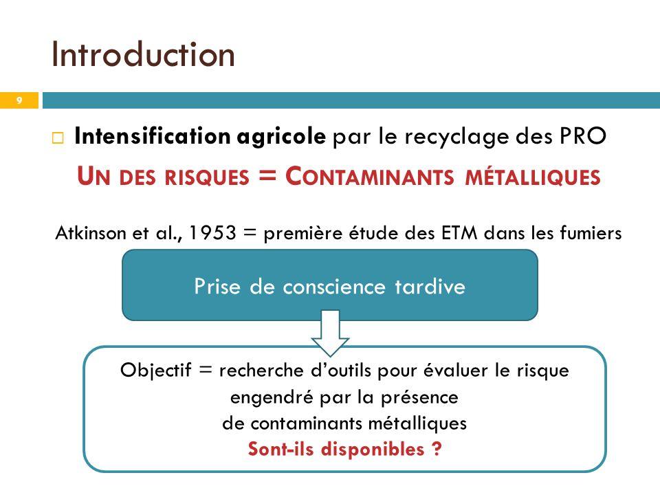 Intensification agricole par le recyclage des PRO U N DES RISQUES = C ONTAMINANTS MÉTALLIQUES Atkinson et al., 1953 = première étude des ETM dans les