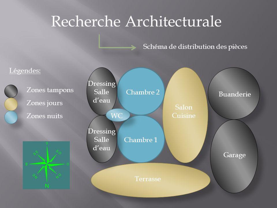 Recherche Architecturale Schéma de distribution des pièces Légendes: Zones tampons Zones jours Zones nuits Salon Cuisine Chambre 2 Chambre 1 Terrasse