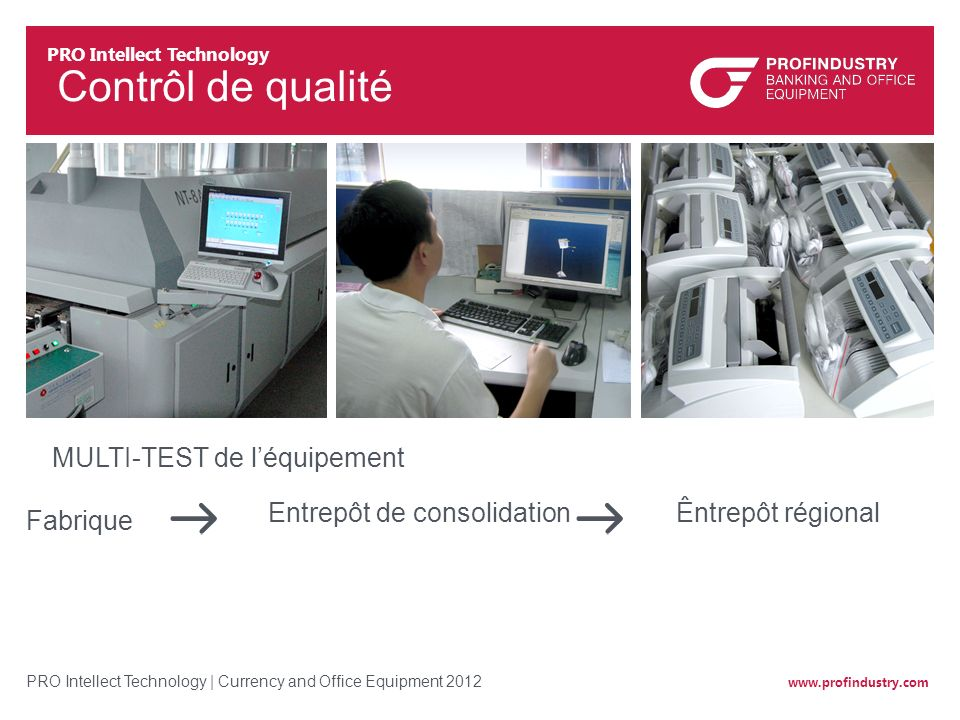 www.profindustry.com PRO Intellect Technology | Currency and Office Equipment 2012 Contrôl de qualité Entrepôt de consolidation MULTI-TEST de léquipem