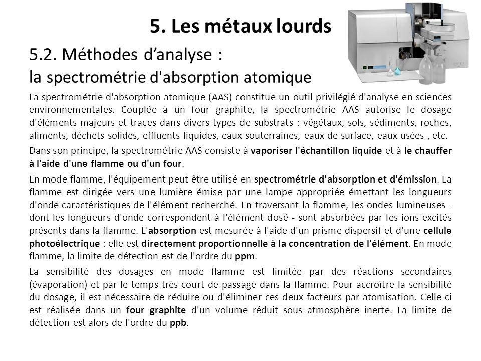 5. Les métaux lourds 5.2. Méthodes danalyse : la spectrométrie d'absorption atomique La spectrométrie d'absorption atomique (AAS) constitue un outil p