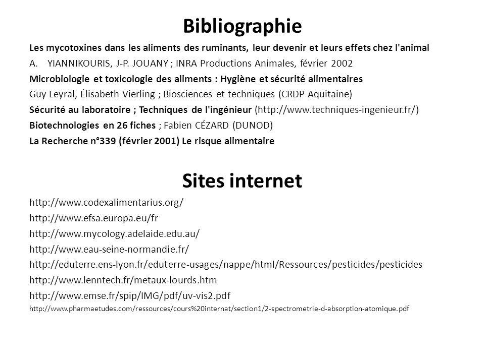 Bibliographie Les mycotoxines dans les aliments des ruminants, leur devenir et leurs effets chez l'animal A.YIANNIKOURIS, J-P. JOUANY ; INRA Productio