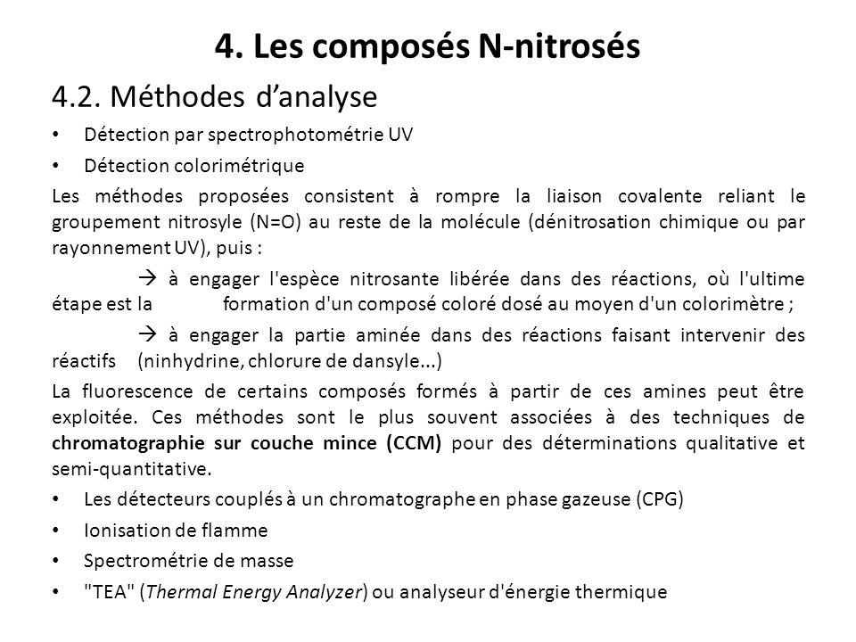 4. Les composés N-nitrosés 4.2. Méthodes danalyse Détection par spectrophotométrie UV Détection colorimétrique Les méthodes proposées consistent à rom