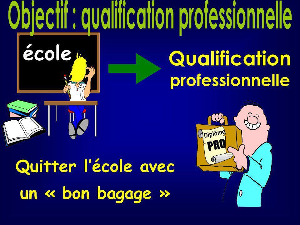 école Qualification professionnelle Quitter lécole avec un « bon bagage » Diplôme PRO