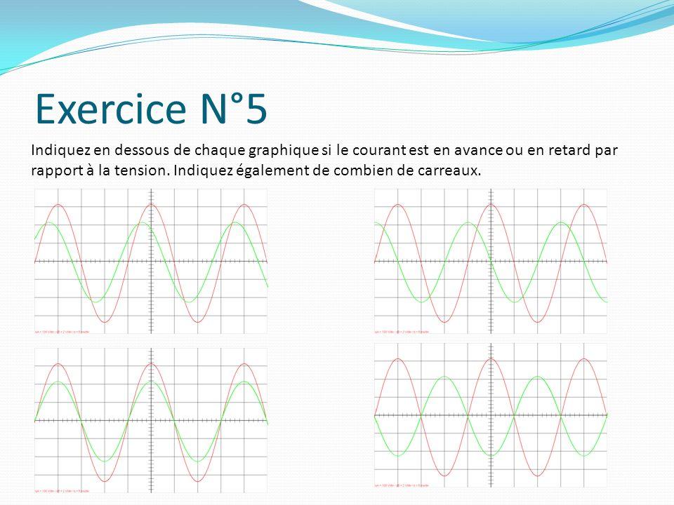 Exercice N°5 Indiquez en dessous de chaque graphique si le courant est en avance ou en retard par rapport à la tension.