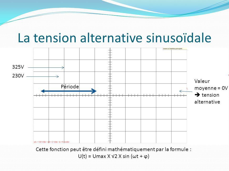 La tension alternative sinusoïdale Période Cette fonction peut être défini mathématiquement par la formule : U(t) = Umax X 2 X sin (ωt + ϕ) Valeur moyenne = 0V tension alternative 325V 230V