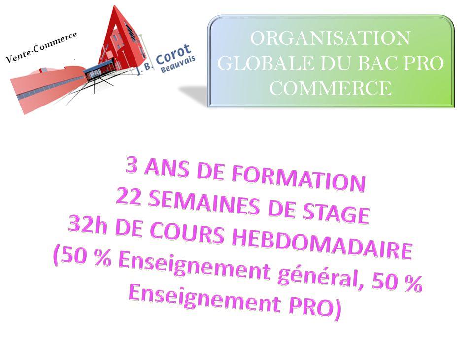 ORGANISATION GLOBALE DU BAC PRO COMMERCE