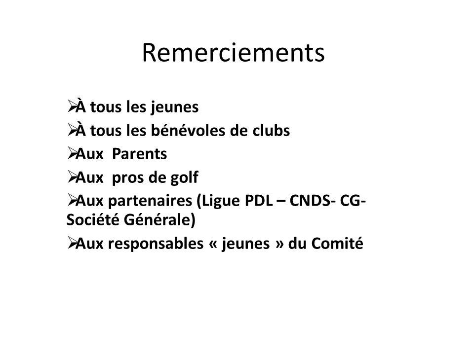 Remerciements À tous les jeunes À tous les bénévoles de clubs Aux Parents Aux pros de golf Aux partenaires (Ligue PDL – CNDS- CG- Société Générale) Au