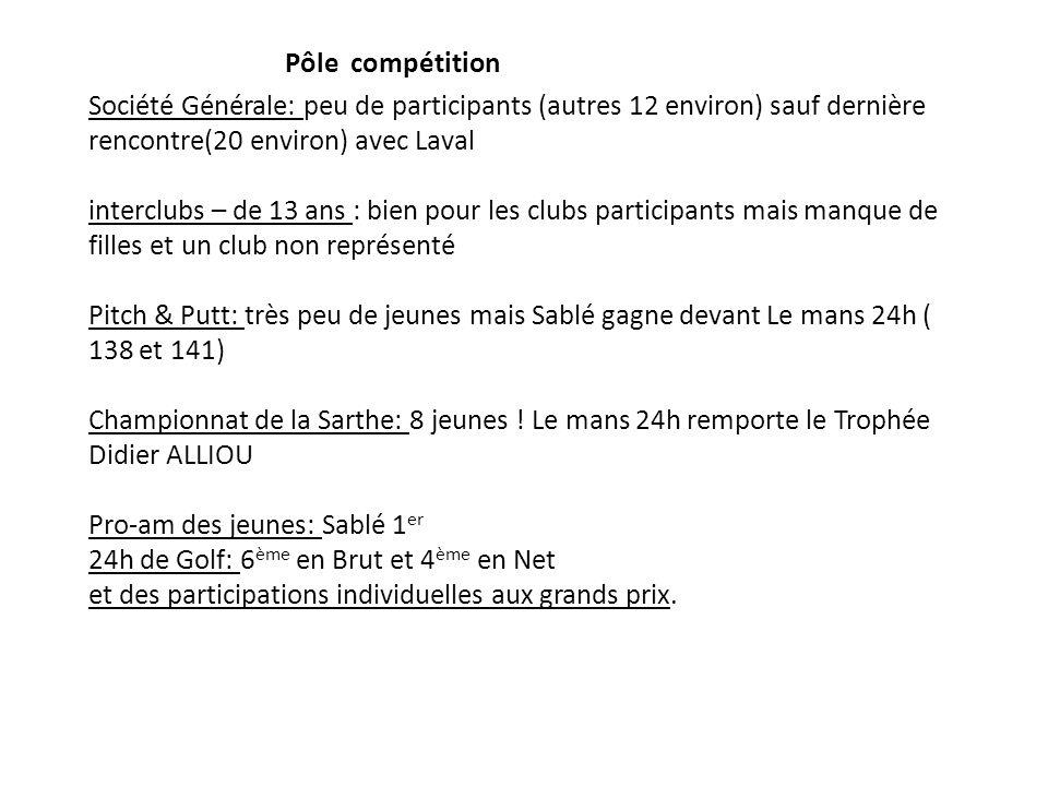Pôle compétition Société Générale: peu de participants (autres 12 environ) sauf dernière rencontre(20 environ) avec Laval interclubs – de 13 ans : bie