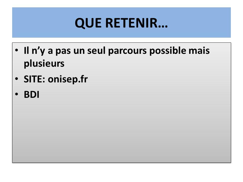 QUE RETENIR… Il ny a pas un seul parcours possible mais plusieurs SITE: onisep.fr BDI Il ny a pas un seul parcours possible mais plusieurs SITE: onisep.fr BDI