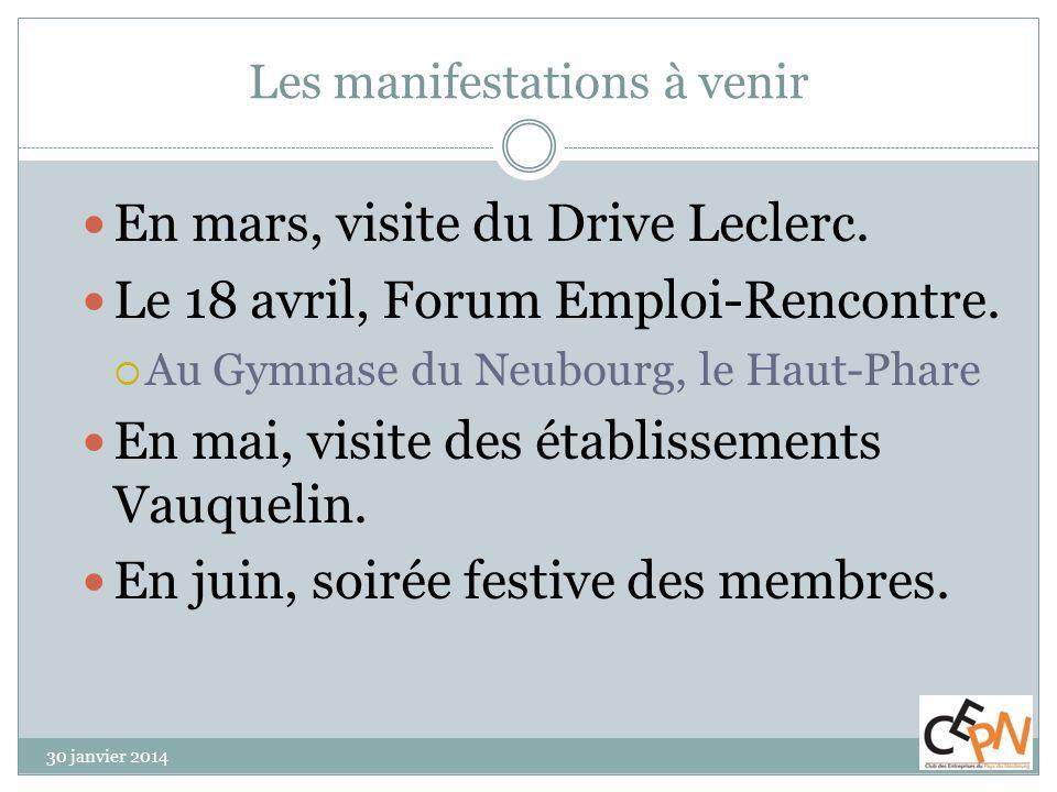 Les manifestations à venir 30 janvier 2014 En mars, visite du Drive Leclerc. Le 18 avril, Forum Emploi-Rencontre. Au Gymnase du Neubourg, le Haut-Phar