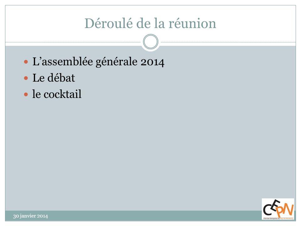 Assemblée Générale 30 janvier 2014 Bilan dactivité 2013 Examen des comptes Election des administrateurs Projets 2014 Intervention de Mme Boutan