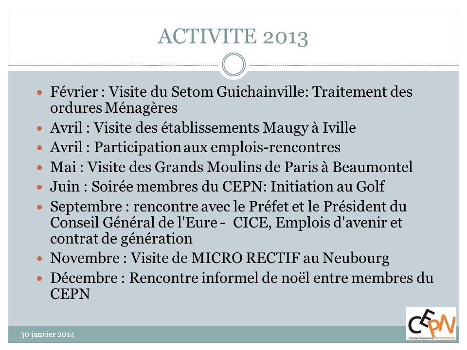 ACTIVITE 2013 30 janvier 2014 Février : Visite du Setom Guichainville: Traitement des ordures Ménagères Avril : Visite des établissements Maugy à Ivil