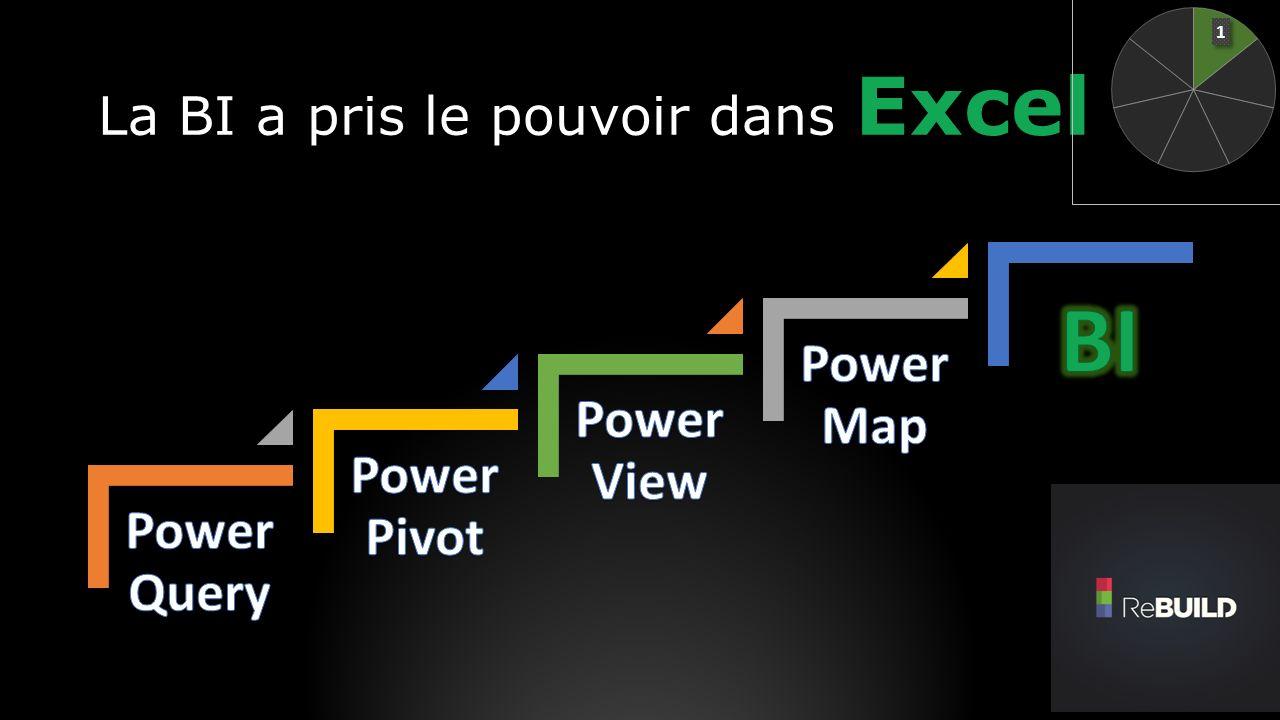 La BI a pris le pouvoir dans Excel