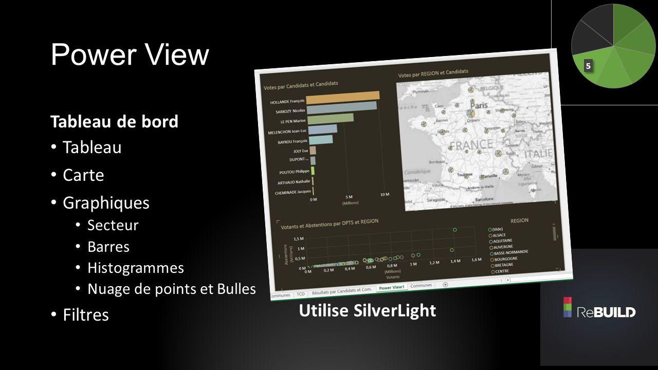 Power View Tableau de bord Tableau Carte Graphiques Secteur Barres Histogrammes Nuage de points et Bulles Filtres Utilise SilverLight