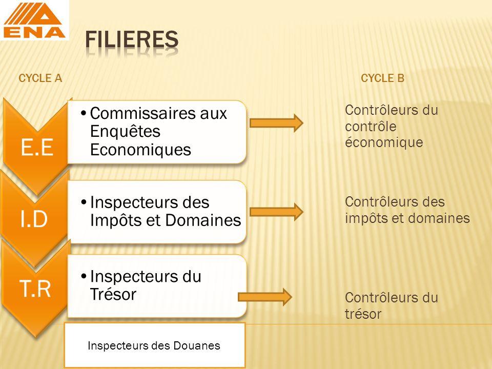 CYCLE ACYCLE B Contrôleurs du contrôle économique Contrôleurs des impôts et domaines Contrôleurs du trésor E.E Commissaires aux Enquêtes Economiques I