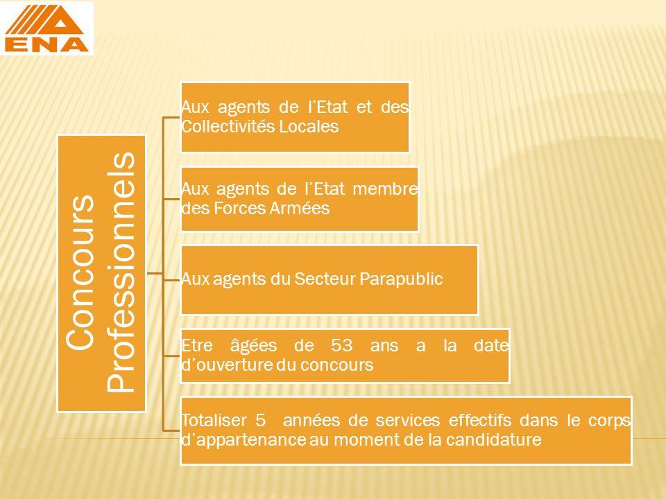 Concours Professionnels Aux agents de lEtat et des Collectivités Locales Aux agents de lEtat membre des Forces Armées Aux agents du Secteur Parapublic