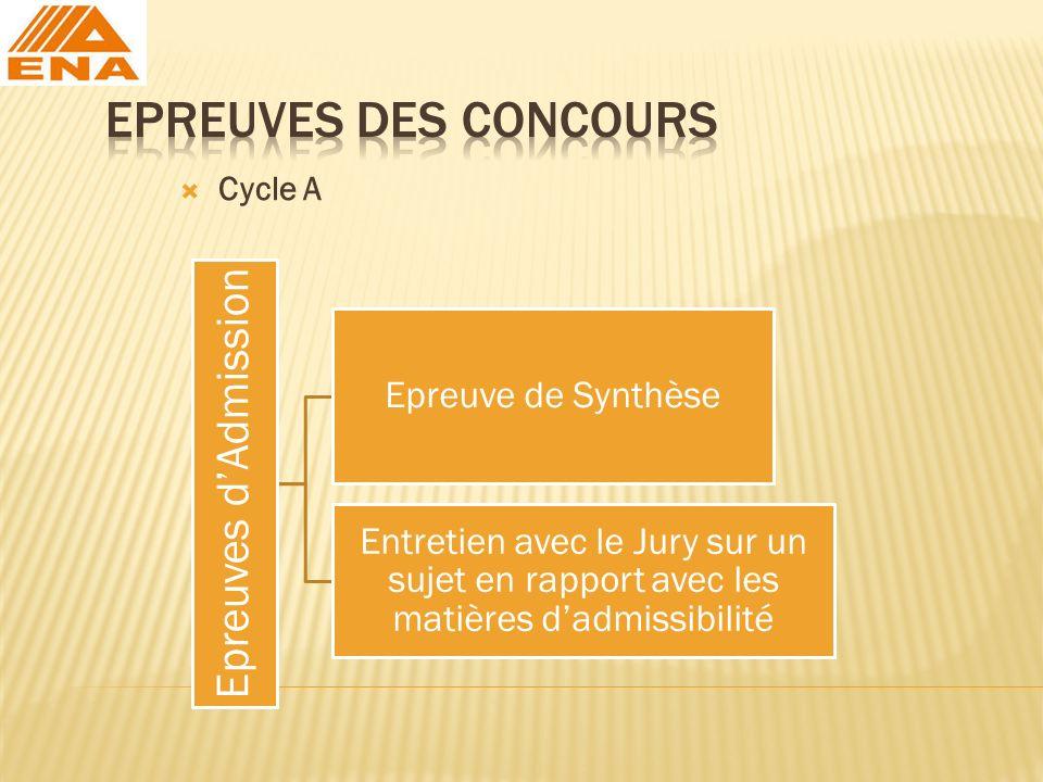 Cycle A Epreuves dAdmission Epreuve de Synthèse Entretien avec le Jury sur un sujet en rapport avec les matières dadmissibilité
