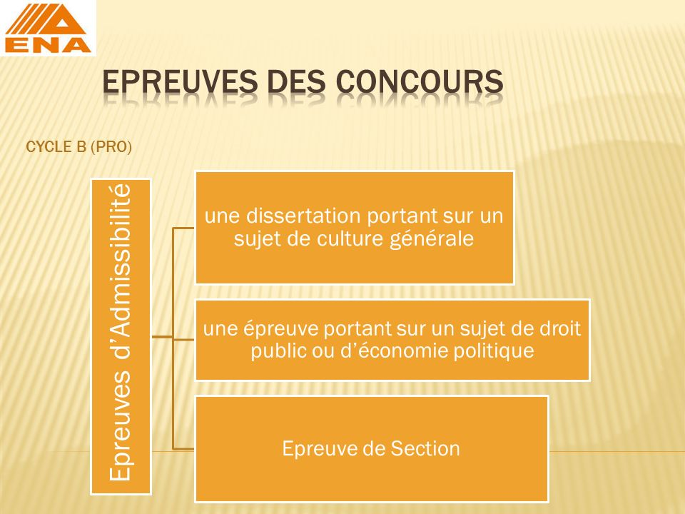 CYCLE B (PRO) Epreuves dAdmissibilité une dissertation portant sur un sujet de culture générale une épreuve portant sur un sujet de droit public ou dé
