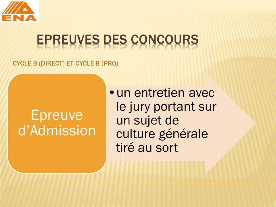 CYCLE B (DIRECT) ET CYCLE B (PRO) un entretien avec le jury portant sur un sujet de culture générale tiré au sort Epreuve dAdmission