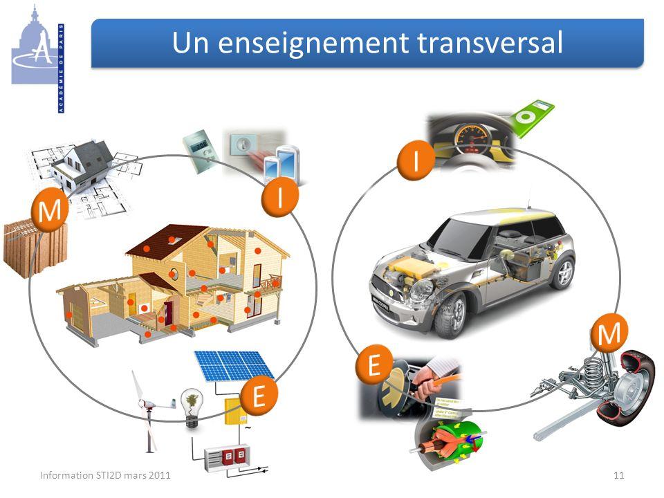 Information STI2D mars 201111 Un enseignement transversal