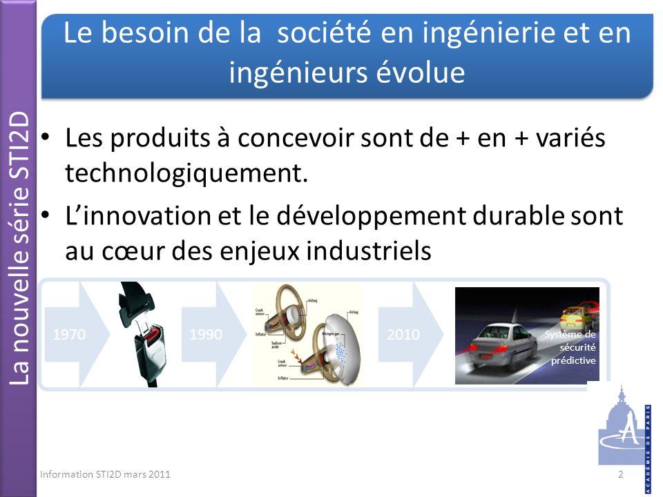 199019702010 Système de sécurité prédictive Les produits à concevoir sont de + en + variés technologiquement.