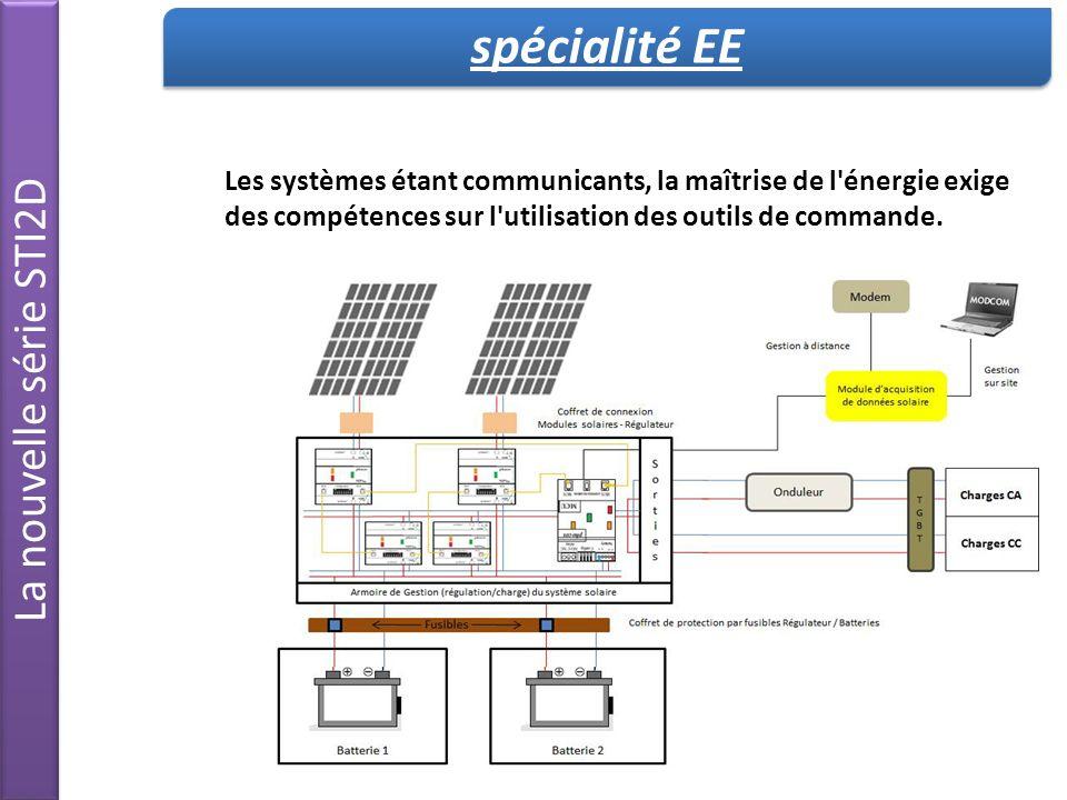 Les systèmes étant communicants, la maîtrise de l énergie exige des compétences sur l utilisation des outils de commande.