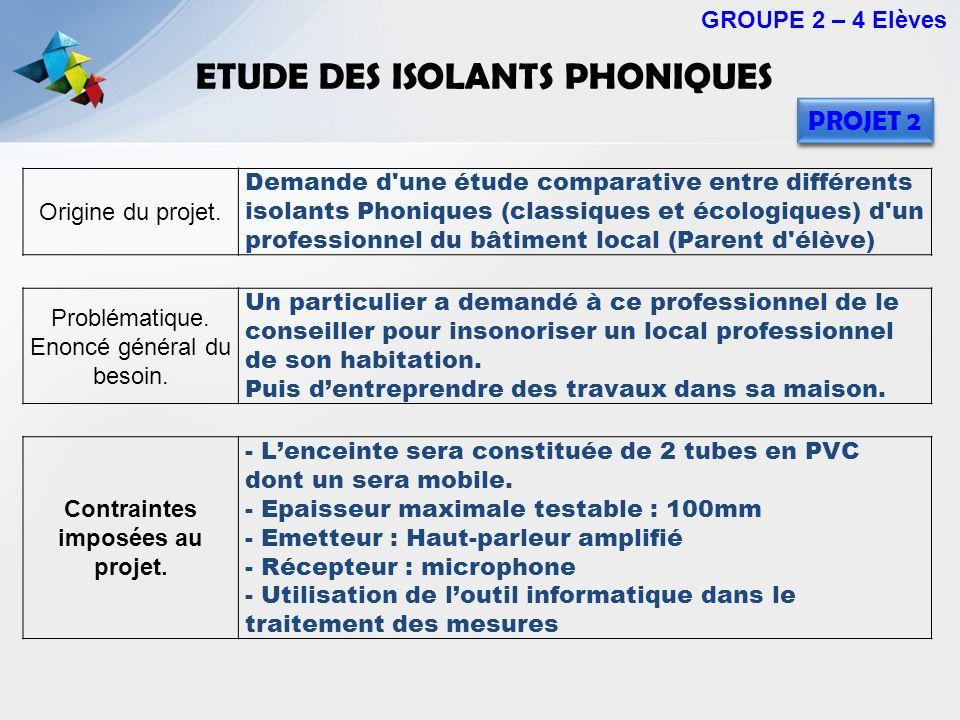 ETUDE DES ISOLANTS PHONIQUES Origine du projet. Demande d'une étude comparative entre différents isolants Phoniques (classiques et écologiques) d'un p