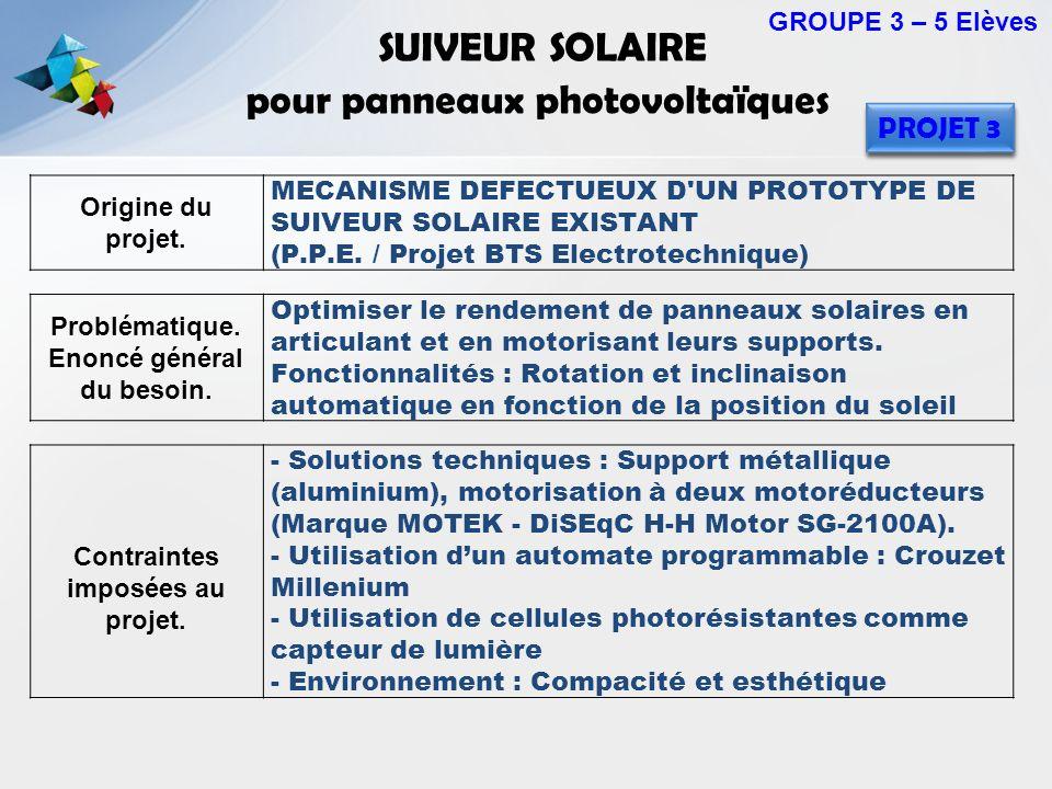 SUIVEUR SOLAIRE pour panneaux photovoltaïques Origine du projet. MECANISME DEFECTUEUX D'UN PROTOTYPE DE SUIVEUR SOLAIRE EXISTANT (P.P.E. / Projet BTS