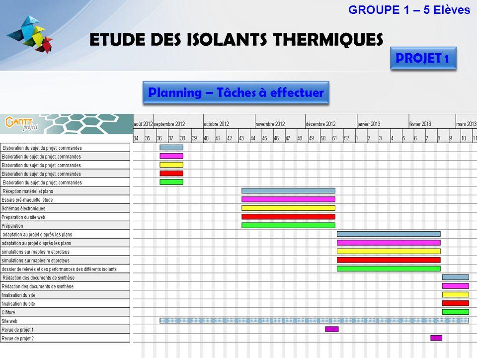ETUDE DES ISOLANTS THERMIQUES GROUPE 1 – 5 Elèves PROJET 1 Planning – Tâches à effectuer