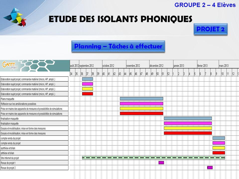ETUDE DES ISOLANTS PHONIQUES GROUPE 2 – 4 Elèves PROJET 2 Planning – Tâches à effectuer