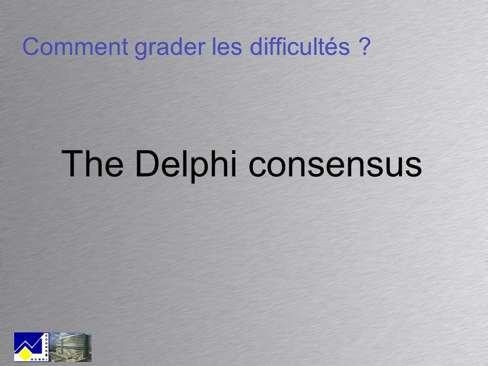 Comment grader les difficultés ? The Delphi consensus