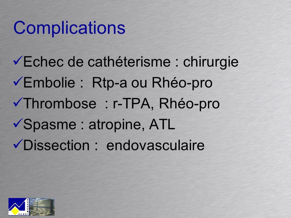 Complications Echec de cathéterisme : chirurgie Embolie : Rtp-a ou Rhéo-pro Thrombose : r-TPA, Rhéo-pro Spasme : atropine, ATL Dissection : endovascul
