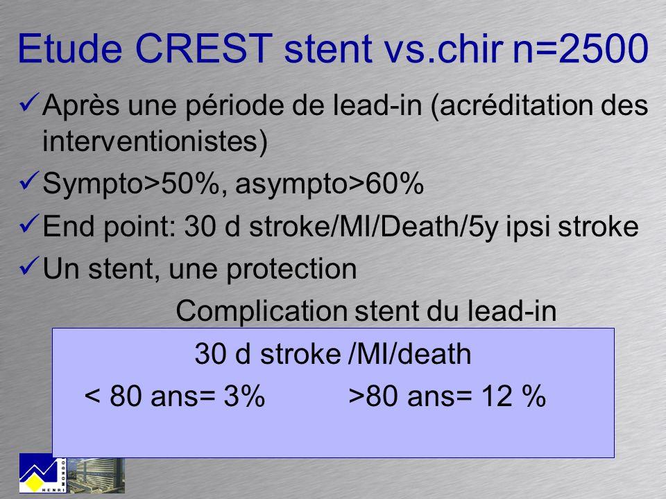Etude CREST stent vs.chir n=2500 Après une période de lead-in (acréditation des interventionistes) Sympto>50%, asympto>60% End point: 30 d stroke/MI/D