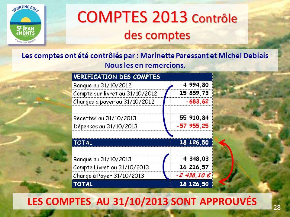 COMPTES 2013 Contrôle des comptes Les comptes ont été contrôlés par : Marinette Paressant et Michel Debiais Nous les en remercions. LES COMPTES AU 31/