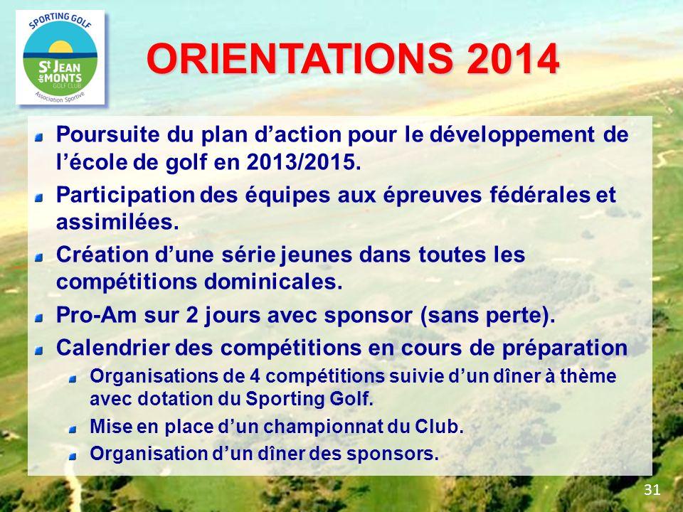 ORIENTATIONS 2014 ORIENTATIONS 2014 Poursuite du plan daction pour le développement de lécole de golf en 2013/2015. Participation des équipes aux épre