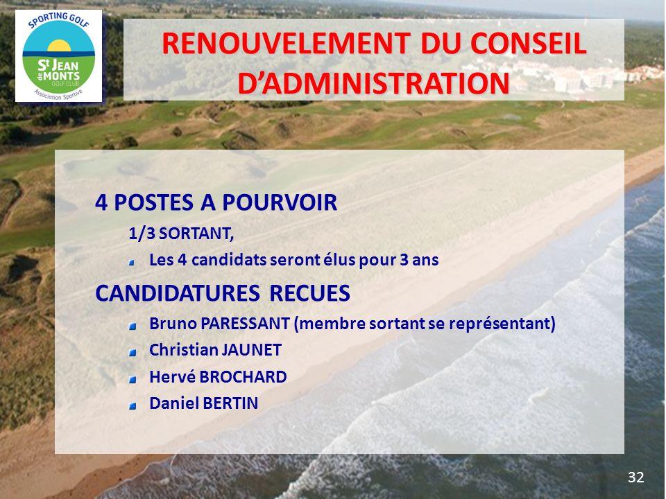 RÉSULTAT DES ÉLECTIONS 33 Candidats sortant en 2014 : Franck Allegret, Jean Claude Cuvillier, Thierry Delhaise, Eustache Vigana