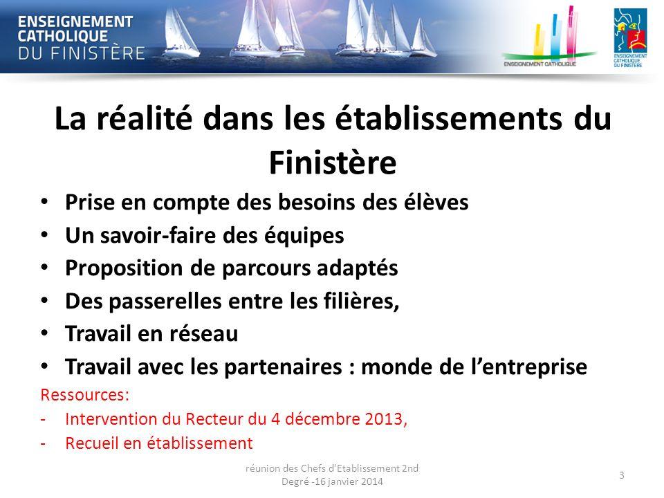 La réalité dans les établissements du Finistère Prise en compte des besoins des élèves Un savoir-faire des équipes Proposition de parcours adaptés Des