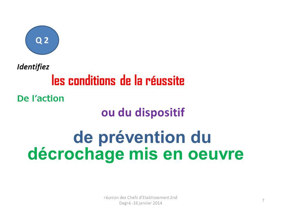 Identifiez les conditions de la réussite De laction ou du dispositif de prévention du décrochage mis en oeuvre réunion des Chefs d Etablissement 2nd Degré -16 janvier 2014 Q 2 7