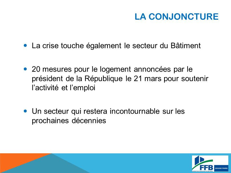 LA CONJONCTURE La crise touche également le secteur du Bâtiment 20 mesures pour le logement annoncées par le président de la République le 21 mars pour soutenir lactivité et lemploi Un secteur qui restera incontournable sur les prochaines décennies