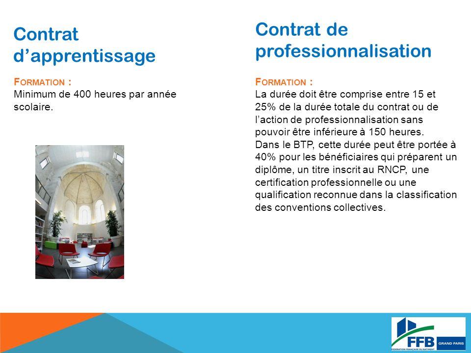 Contrat dapprentissage Contrat de professionnalisation F ORMATION : Minimum de 400 heures par année scolaire.