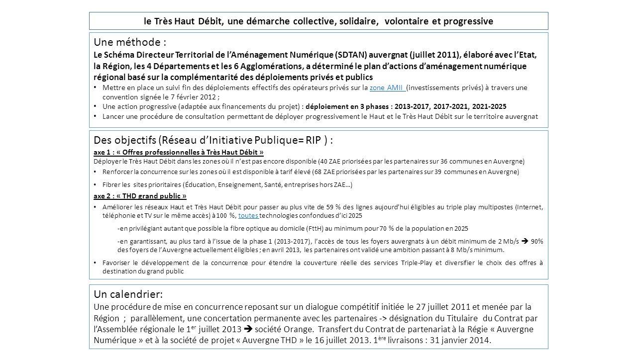 Données susceptibles de modification – Avant- Projets-Détaillés (APD) en cours de réalisation Données susceptibles de modification – Avant- Projets-Détaillés (APD) en cours de réalisation Prévision de couverture haut et très haut débit en fin de phase 1 (2017) du réseau d initiative publique (RIP) Auvergne Très Haut Débit Toutes technologies confondues : FTTH - Adsl - WifiMax - Satellite Fin de phase 1 - 2017