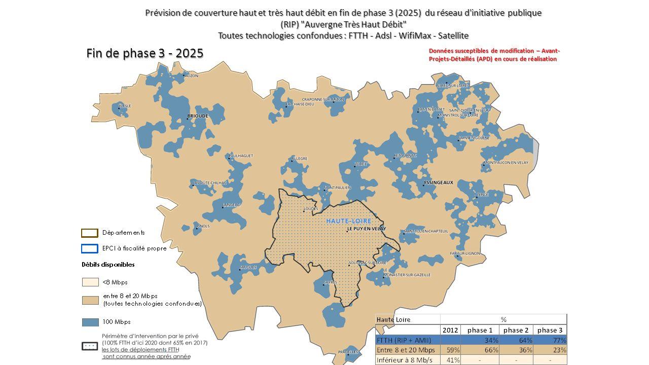 Fin de phase 3 - 2025 Prévision de couverture haut et très haut débit en fin de phase 3 (2025) du réseau d'initiative publique (RIP)