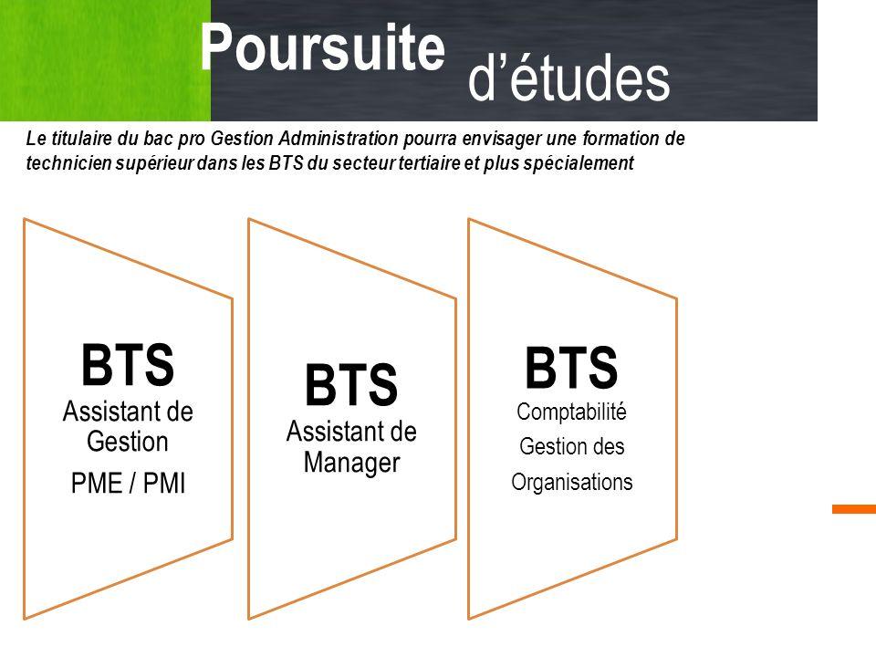 Poursuite détudes BTS Assistant de Gestion PME / PMI BTS Assistant de Manager BTS Comptabilité Gestion des Organisations Le titulaire du bac pro Gesti