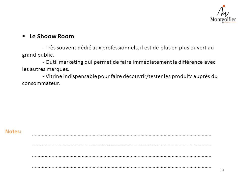 Le Shoow Room - Très souvent dédié aux professionnels, il est de plus en plus ouvert au grand public. - Outil marketing qui permet de faire immédiatem